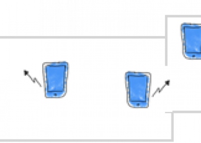 proximity tracing
